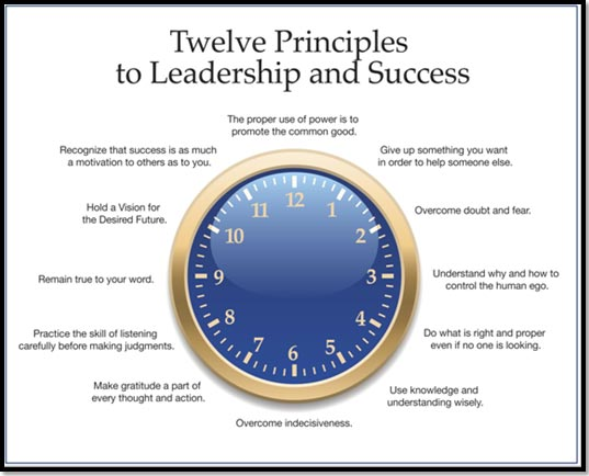 twelve principles of success